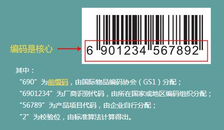广州商品条码代办